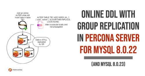 Online DDL with Group Replication In Percona Server for MySQL 8.0.22 (and MySQL 8.0.23)