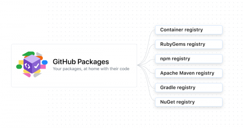 GitHub Packages Container registry is generally available