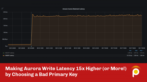 Making Aurora Write Latency 15x Higher (or More!) by Choosing a Bad Primary Key